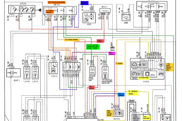 peugeot 206 wiring diagram user manual with Engine Peugeot 307 Sw Problems on Parking Block Diagram in addition Peugeot 206 Engine Air Flow together with Electrical Junction Box Code together with Mercedes Ml350 Fuse Box Location additionally Peugeot 307 Fuse Diagram.